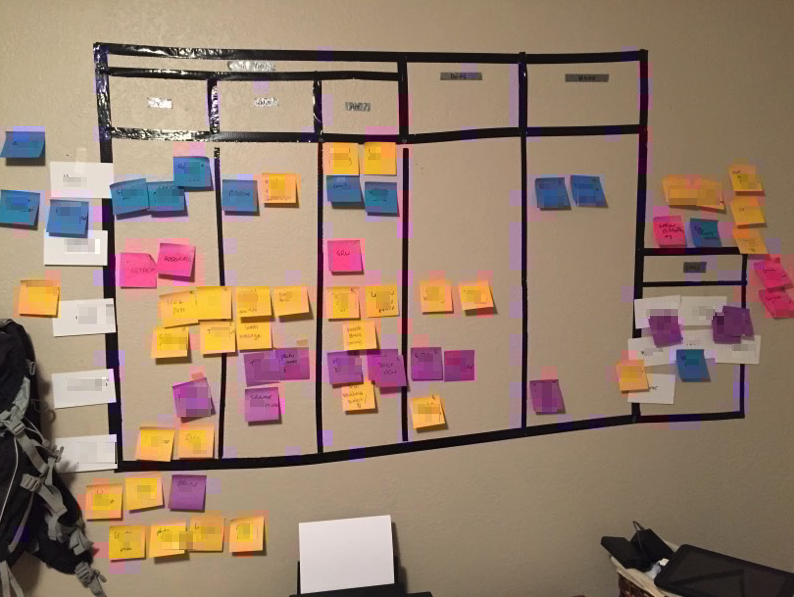 Why Start A Kanban Board For Your Personal Projects The